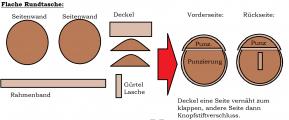 Flache Rundtasche.png