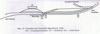 Gleisplan Münchehof 1942.jpg