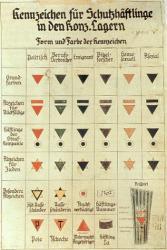 Kennzeichen_für_Schutzhäftlinge_in_den_Konzentrationslagern.jpg