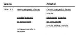 Vulgata-Antiphon-Quasi-modo.jpg