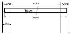 Position_Traeger.jpg