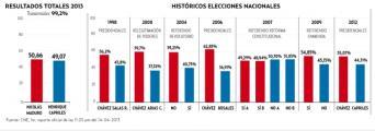 elecciones venezuela.jpg