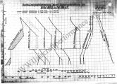 Charts prepared by BMW dated 26.11.43.jpg