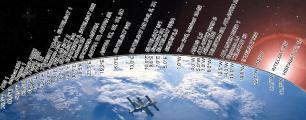 satelliten_positionen.jpg