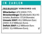Freiburger Verkehrs-AG - Badische Zeitung v. 14.11.2008.jpg