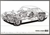TOYOTA-SPORTS800-1-05.jpg