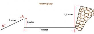forstweg gap.jpg