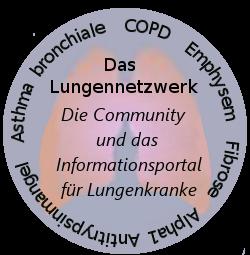 Das Lungennetzwerk Logo