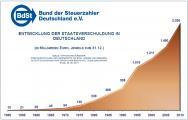 Staatsverschuldung_Verlauf.jpg