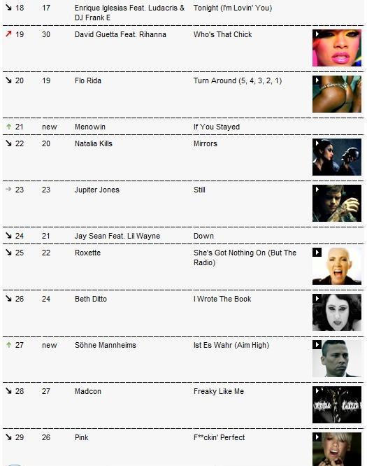 deutsch single charts,badteppich schwarz weiß girl cam tube