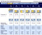 Wetter_150211.jpg