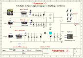 Powerbox-03-06-2013.jpg
