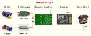 Akkuweiche-Typ-1.jpg