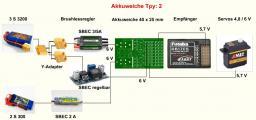Akkuweiche-Typ-2.jpg