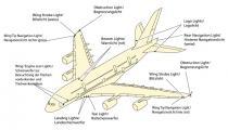 Schema Flugzeugbeleuchtung.jpg