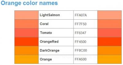 Orange Color Namen_.JPG