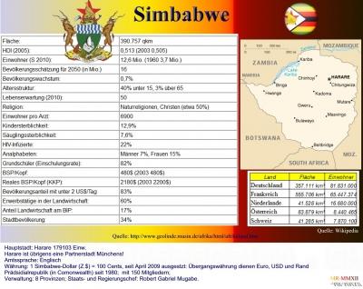 Simbabwe-Statistik.jpg
