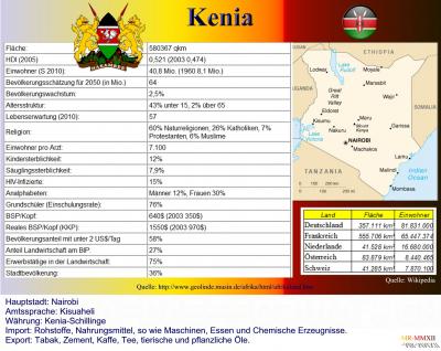 Kenia-Statistik.jpg