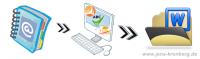 Büroservice Angebot handschriftliche Aufzeichnungen abtooen in Word