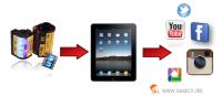 Bilder von APS-Filmen digitalisieren für iPad