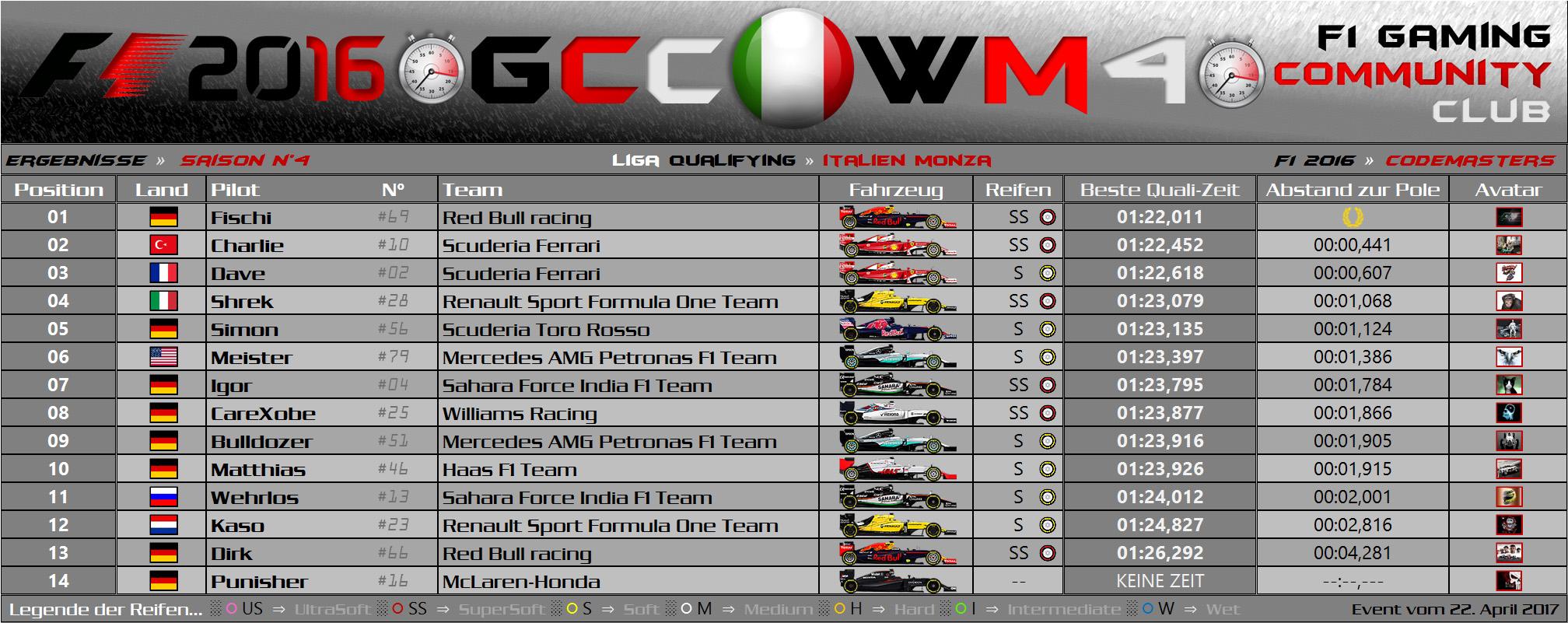 italien liga ergebnisse