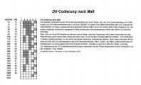 DX-Codierung.jpg
