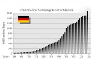 Staatsverschuldung.png
