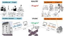 NOx-Studiensystematik.jpg