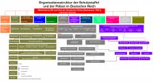 Organisationsstruktur_der_Schutzstaffel_und_der_Polizei_im_Deutschen_Reich.PNG