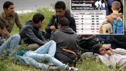 Asylwerber_wollen_nicht_nach_Polen_oder_Litauen-Verteilung_blockiert-Story-517103_630x356px_2aa7707a607573b58206662b3be364f0__fluechtlinge-umsiedelung-s_1260_jpg.jpg