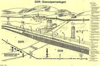 Sperranlagen DDR_Grenze