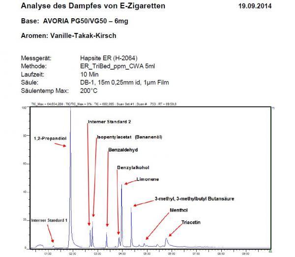 Analyse E-Zigarettendampf 1.JPG