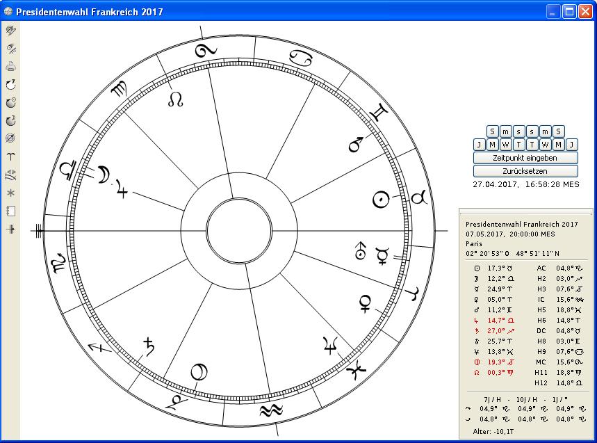 traditionelle astrologie stichwahl e macron vs m le pen. Black Bedroom Furniture Sets. Home Design Ideas